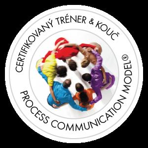 process communication model